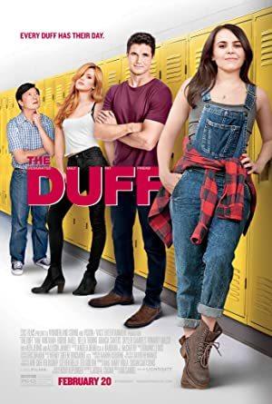 The DUFF online sa prevodom