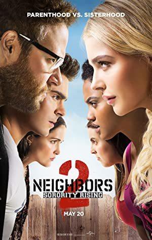 Neighbors 2: Sorority Rising online sa prevodom
